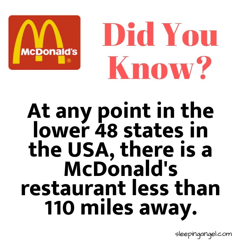 Did You Know? McDonalds