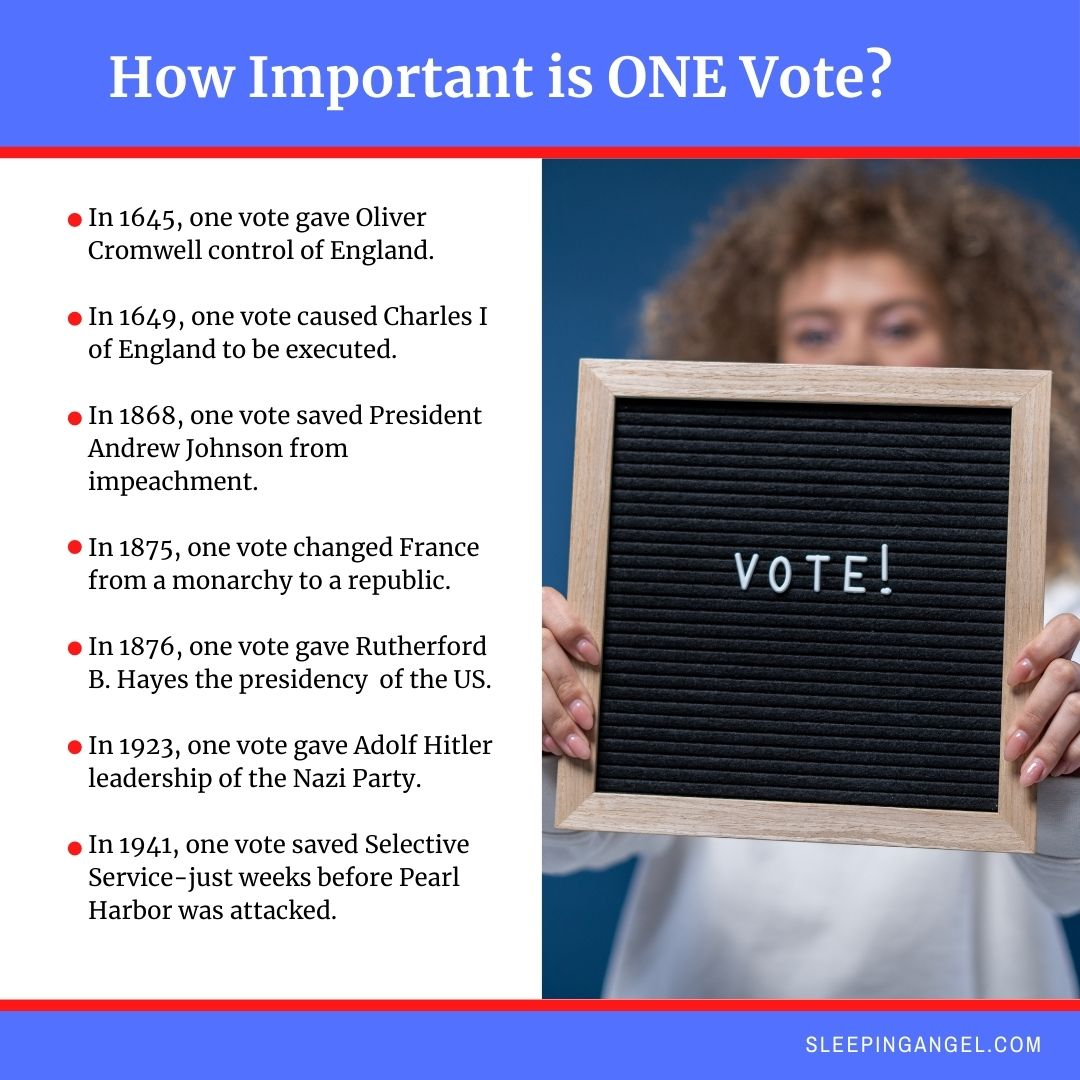 Did You Know? One Vote