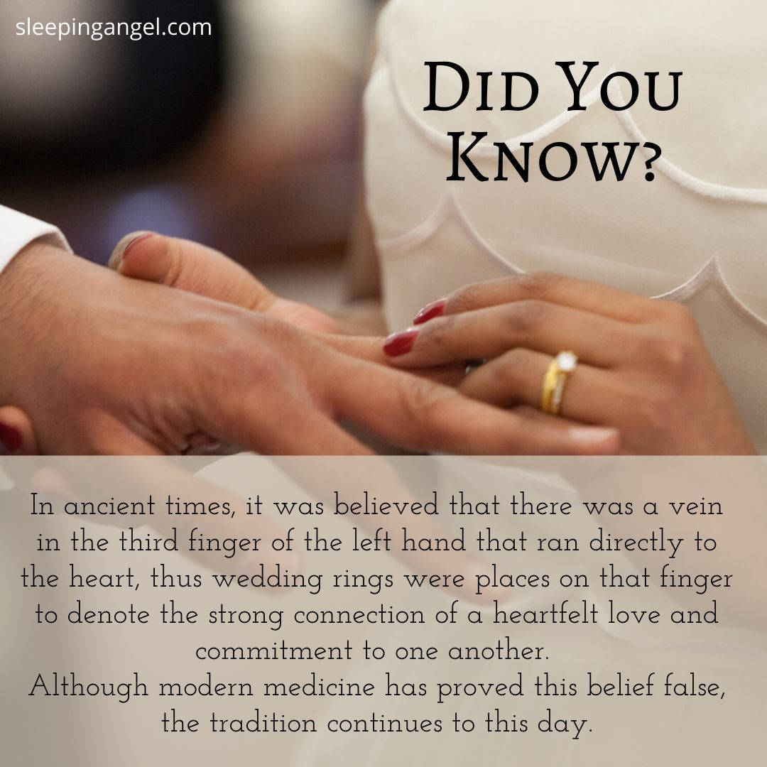 Did You Know? The Wedding Ring