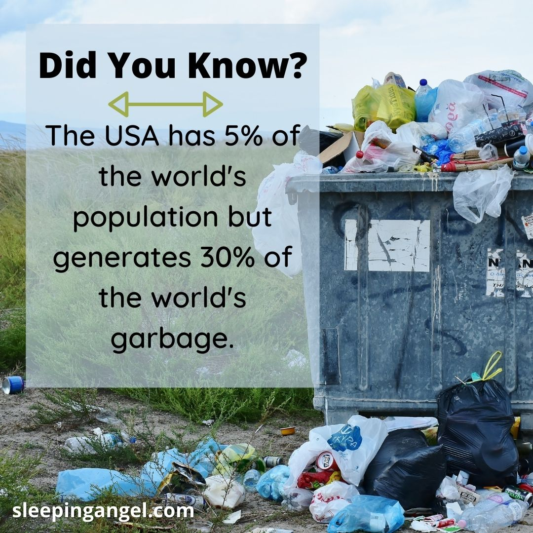Did You Know? Garbage