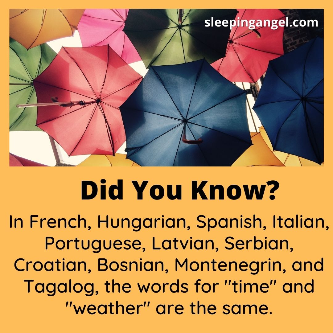 Did You Know? Time & Weather