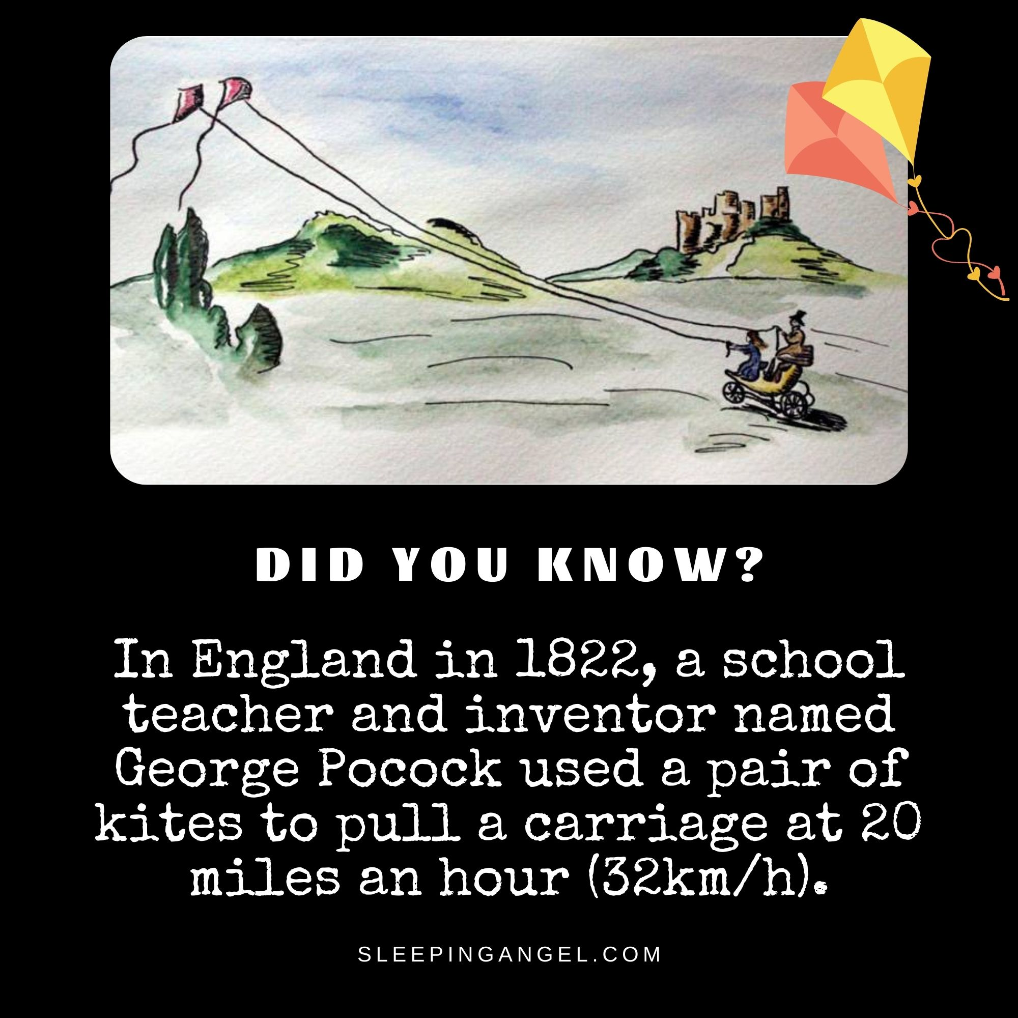 Did You Know? Wind Power